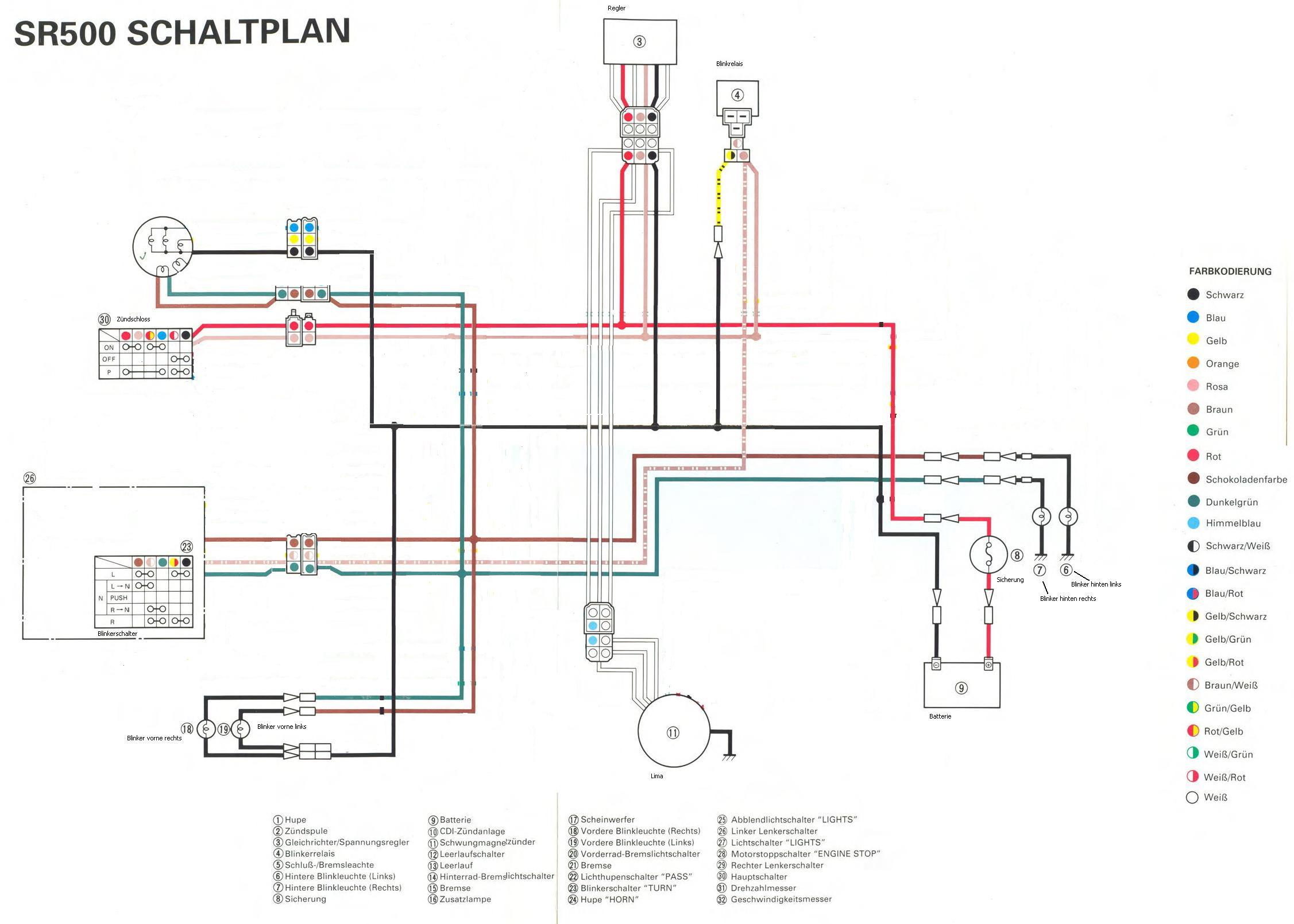 Fein Furt Blinker Schaltplan Ideen - Elektrische Schaltplan-Ideen ...