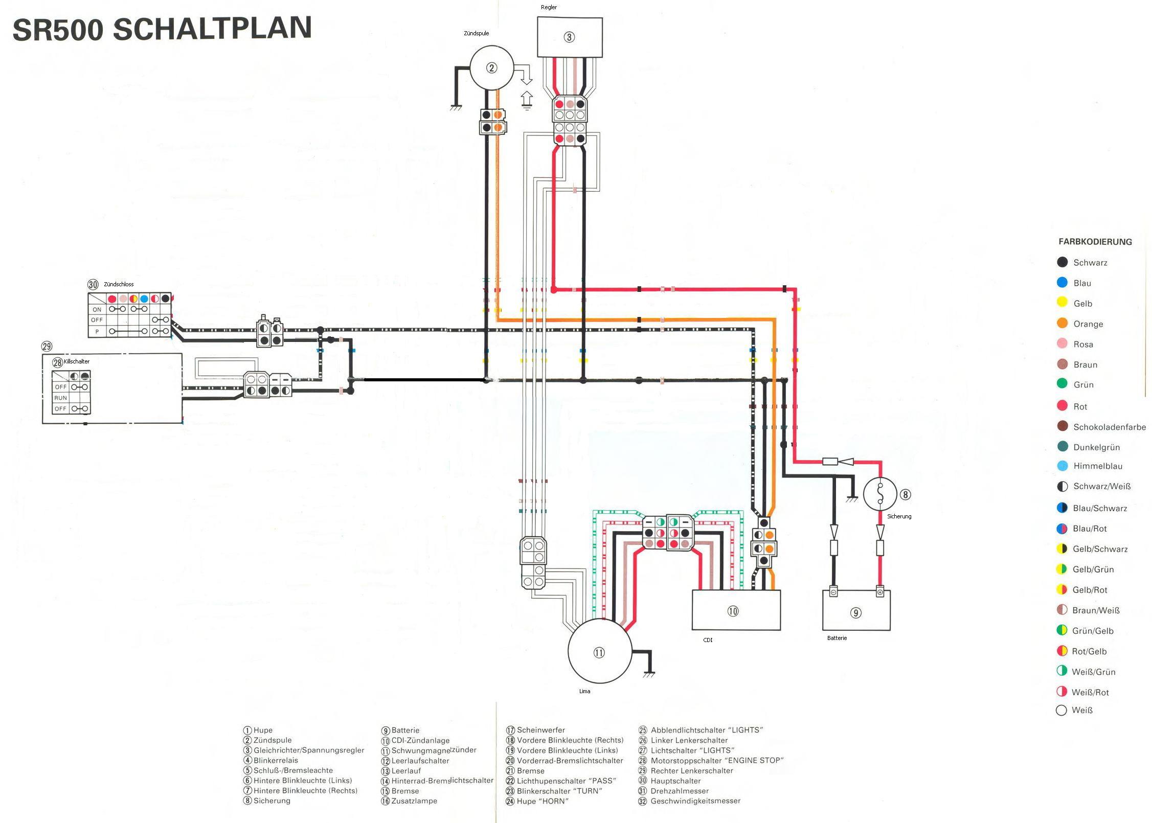 Fantastisch Einfacher Motorrad Schaltplan Bilder - Der Schaltplan ...